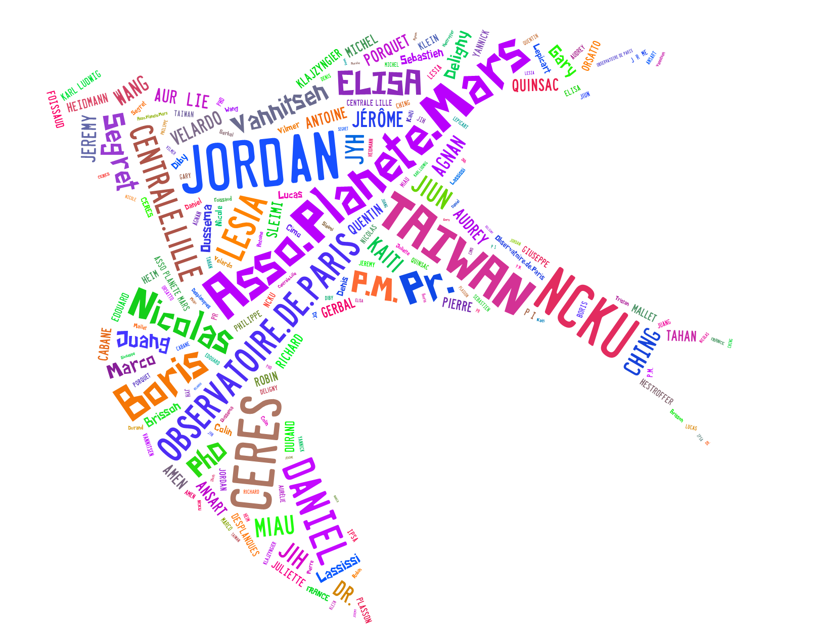 AGILE_word_cloud_4.1