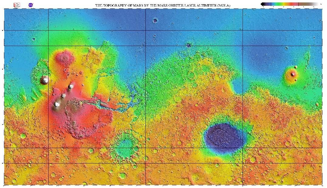 Mars relief