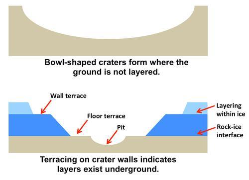 crater-cartoons-blog-bramson-br