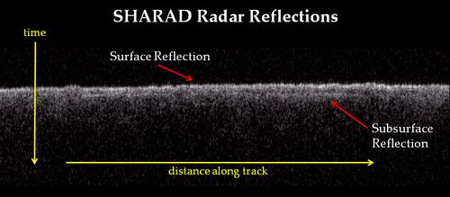 sharad-radar-reflections-br