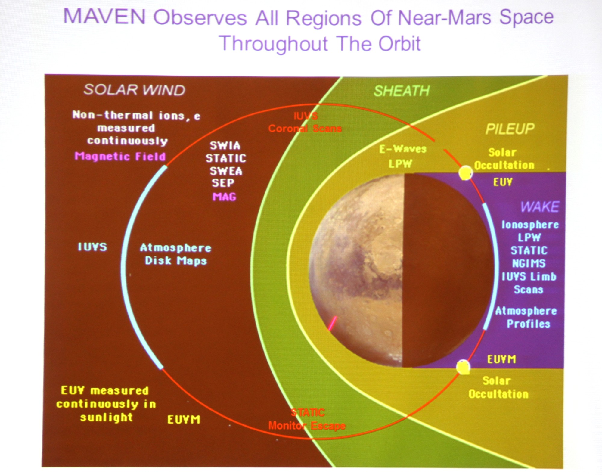 14 08 05 - 16h 35m 18s - San Diego Space 2014 Coming decade Mars explo tr