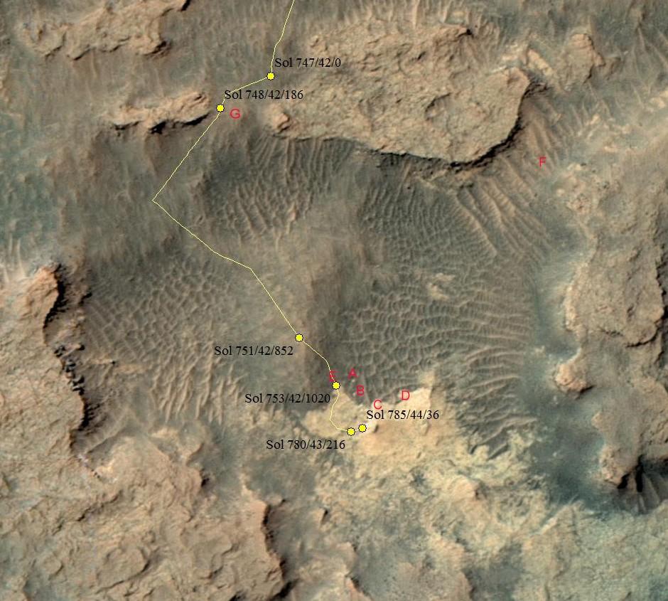 Curiosity_Location_Sol785-fi détail renseigné 2