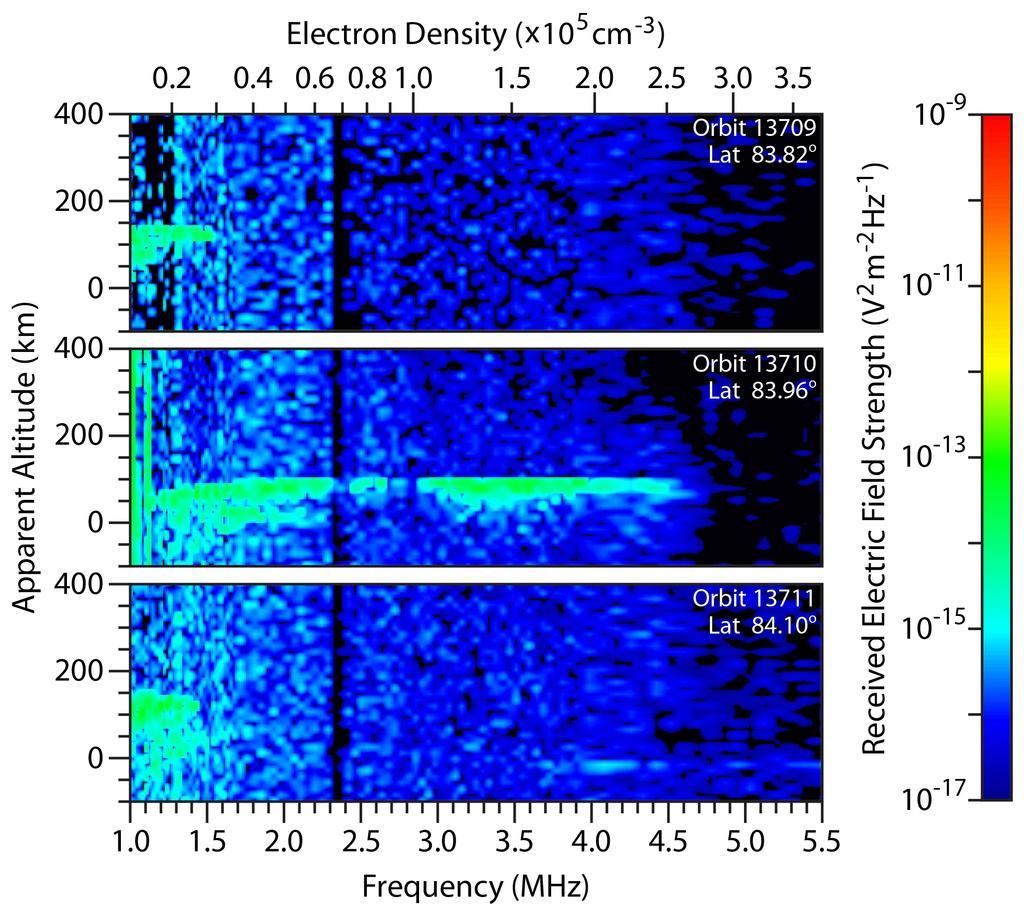 Mars-Express-Radar-Detect-Ionosphere-Comet-Flyby-PIA18859-br2