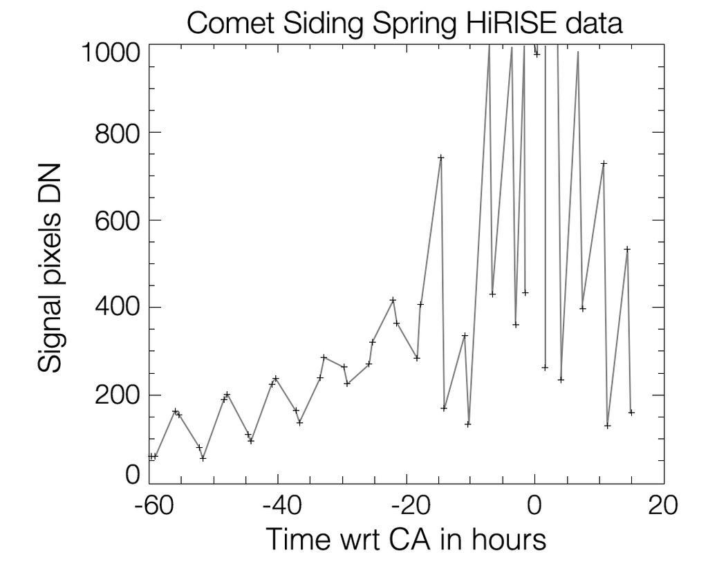 Mars-Reconnaissance-Orbiter-MRO-comet-siding-spring-hirise-PIA18862-br2