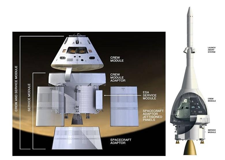 Les éléments d'Orion