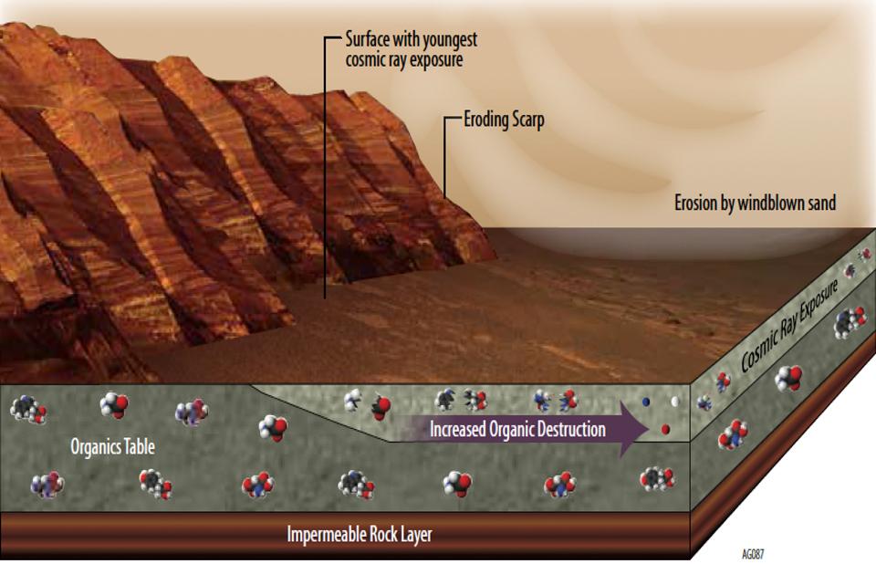 curiosity-rover-mars-organic-rock-organism-cumberland-pia19091-full