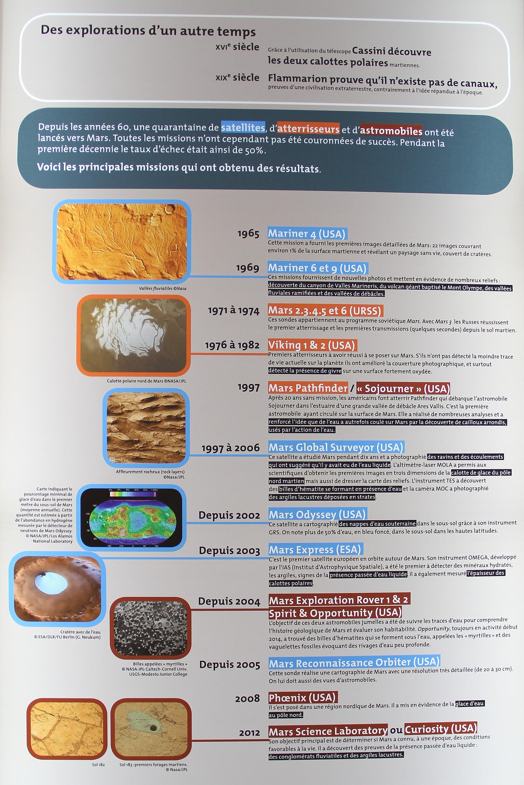 14 03 23 - 18h 52m 56s - Exposition l'eau sur Mars tr
