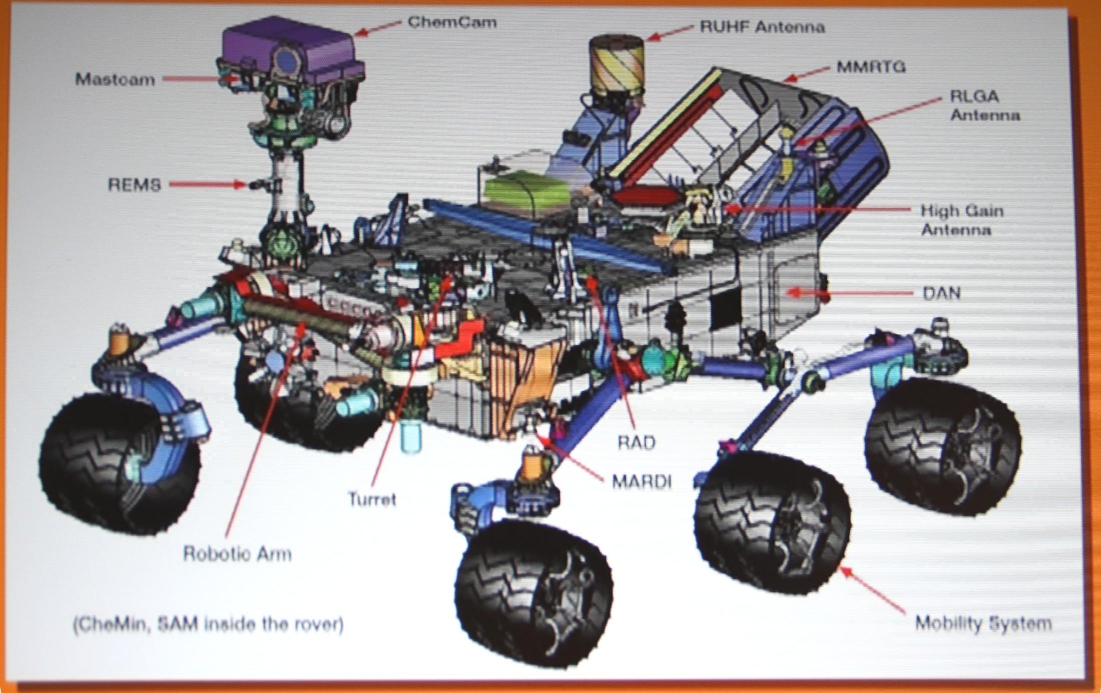 14 12 18 - 17h 53m 25s - Expo l'eau sur Mars pavillon de l'eau rec